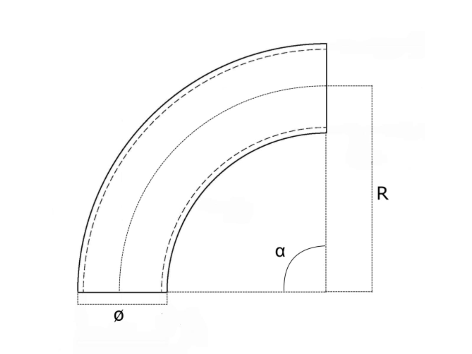 curve fuse